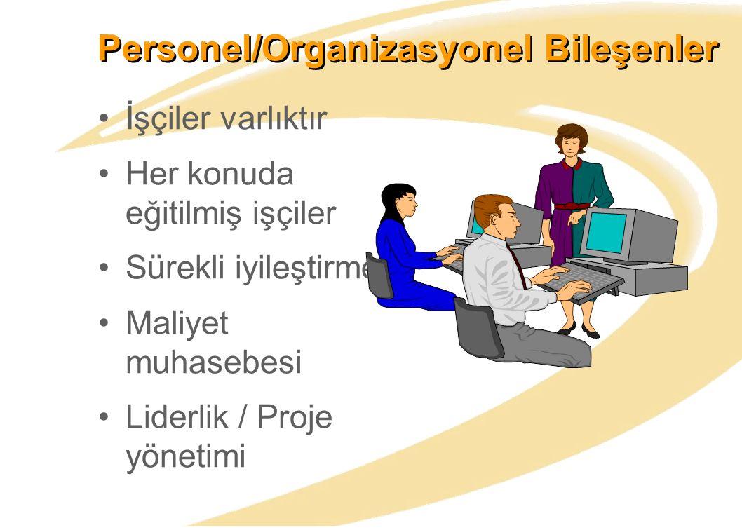 Personel/Organizasyonel Bileşenler İşçiler varlıktır Her konuda eğitilmiş işçiler Sürekli iyileştirme Maliyet muhasebesi Liderlik / Proje yönetimi