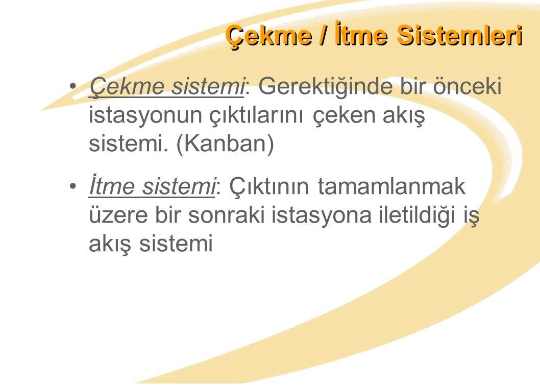 Çekme / İtme Sistemleri Çekme sistemi: Gerektiğinde bir önceki istasyonun çıktılarını çeken akış sistemi. (Kanban) İtme sistemi: Çıktının tamamlanmak