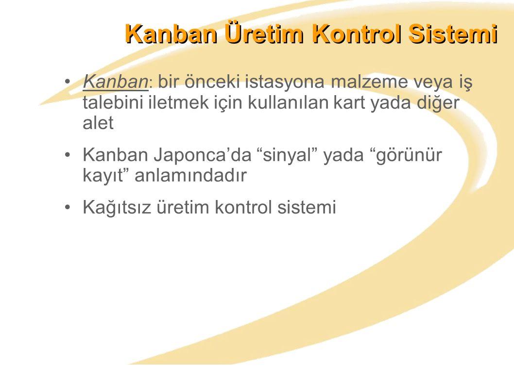 Kanban Üretim Kontrol Sistemi Kanban : bir önceki istasyona malzeme veya iş talebini iletmek için kullanılan kart yada diğer alet Kanban Japonca'da sinyal yada görünür kayıt anlamındadır Kağıtsız üretim kontrol sistemi
