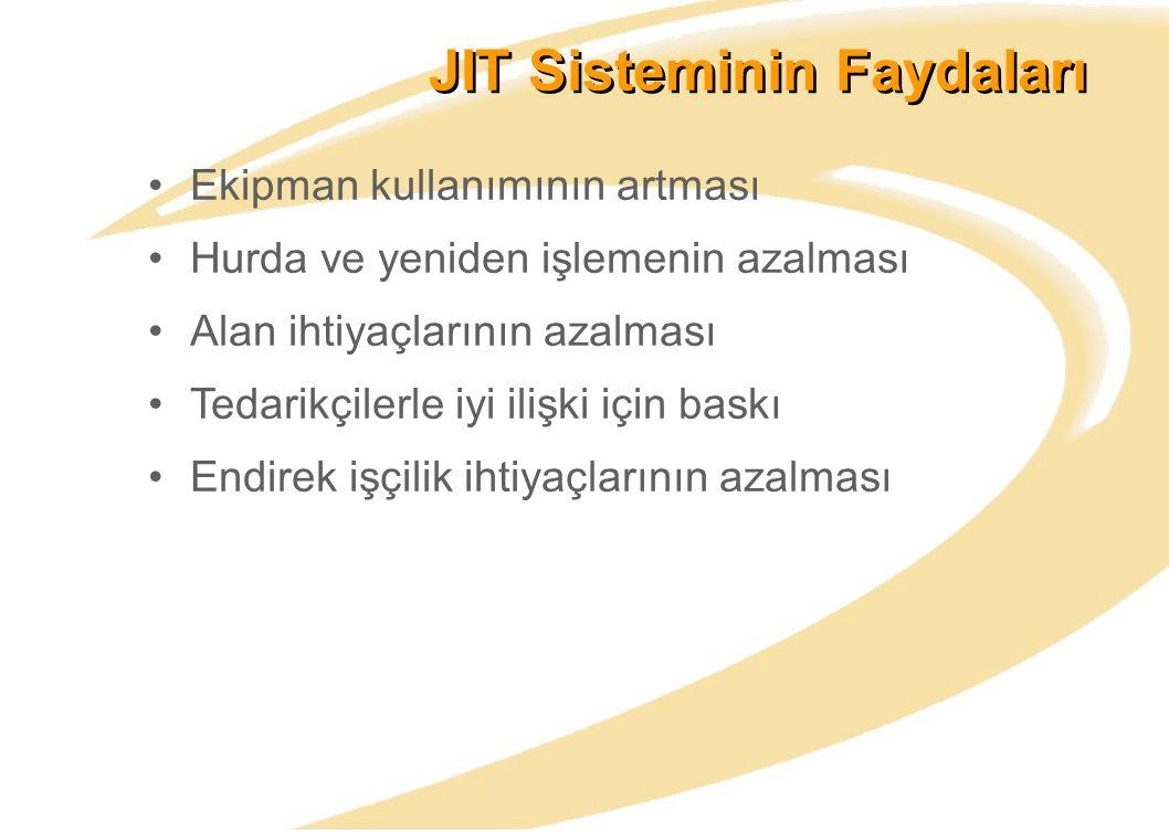 JIT Sisteminin Faydaları Ekipman kullanımının artması Hurda ve yeniden işlemenin azalması Alan ihtiyaçlarının azalması Tedarikçilerle iyi ilişki için