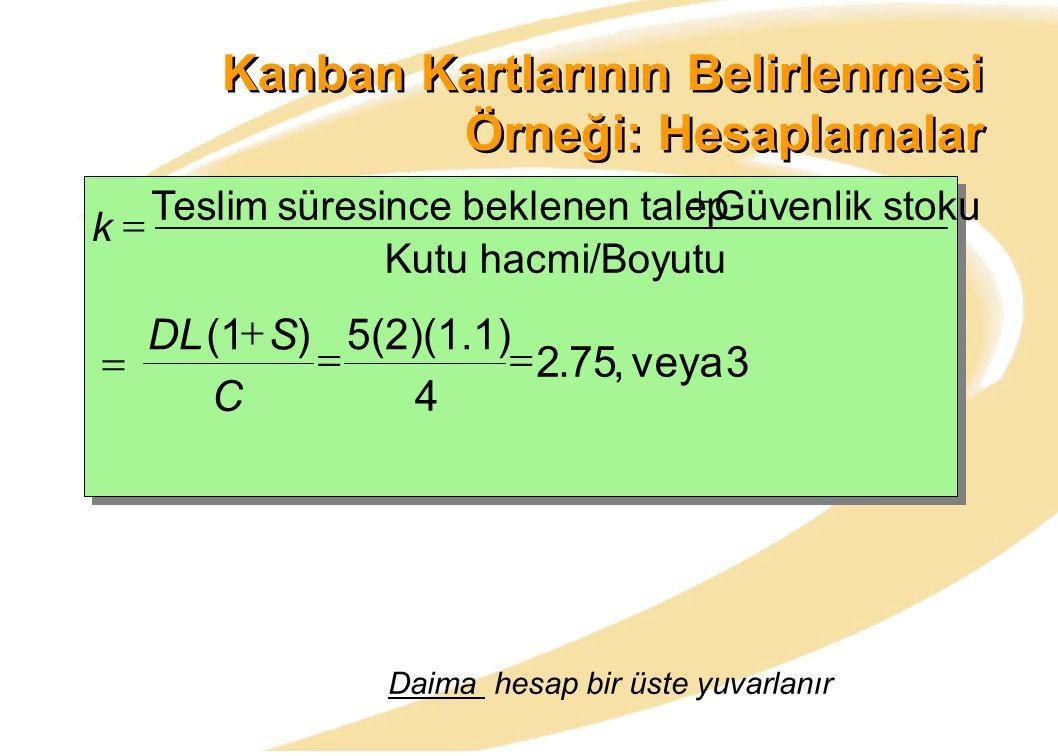 Kanban Kartlarının Belirlenmesi Örneği: Hesaplamalar  3veya,75.2 4 5(2)(1.1))(1   C SDL Daima hesap bir üste yuvarlanır Kutu hacmi/Boyutu Güvenlik