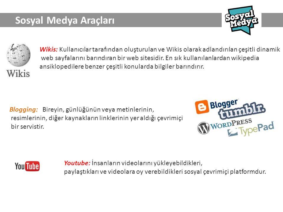 Sosyal Medya Araçları Wikis: Kullanıcılar tarafından oluşturulan ve Wikis olarak adlandırılan çeşitli dinamik web sayfalarını barındıran bir web sites