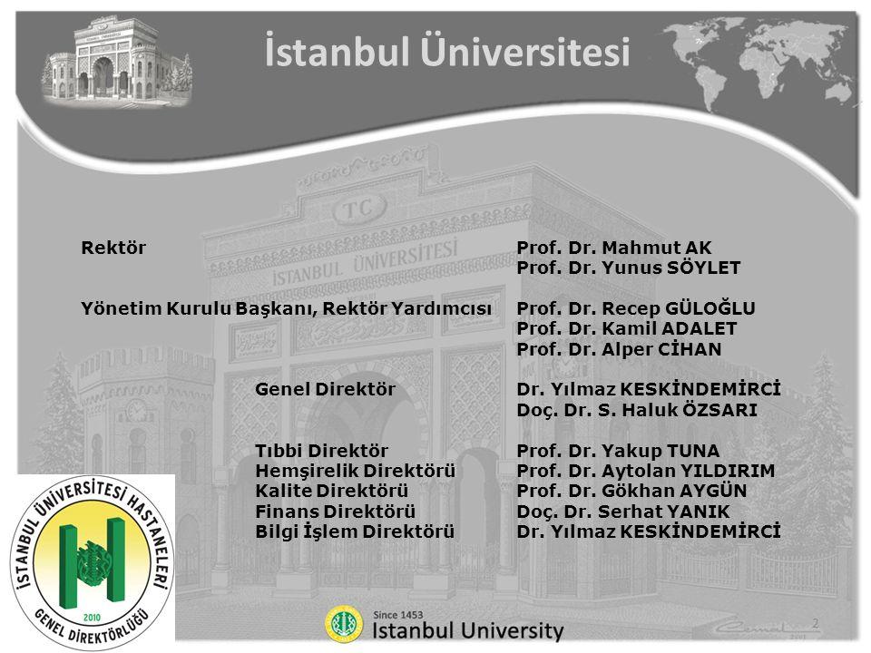 Hasta İzlem Faaliyetleri İndikatörlerCerrahpaşa Tıp Fakültesi İstanbul Tıp Fakültesi Onkoloji Enstitüsü Kardiyoloji Enstitüsü PVK Komplikasyonu % 2.4 %0,20- Kontamine Bulaş9 -0Görülmedi Beklenmedik Olay15 -1 Bildirim yok Yanlış İlaç Uygulama 4 -0Bildirim yok 103