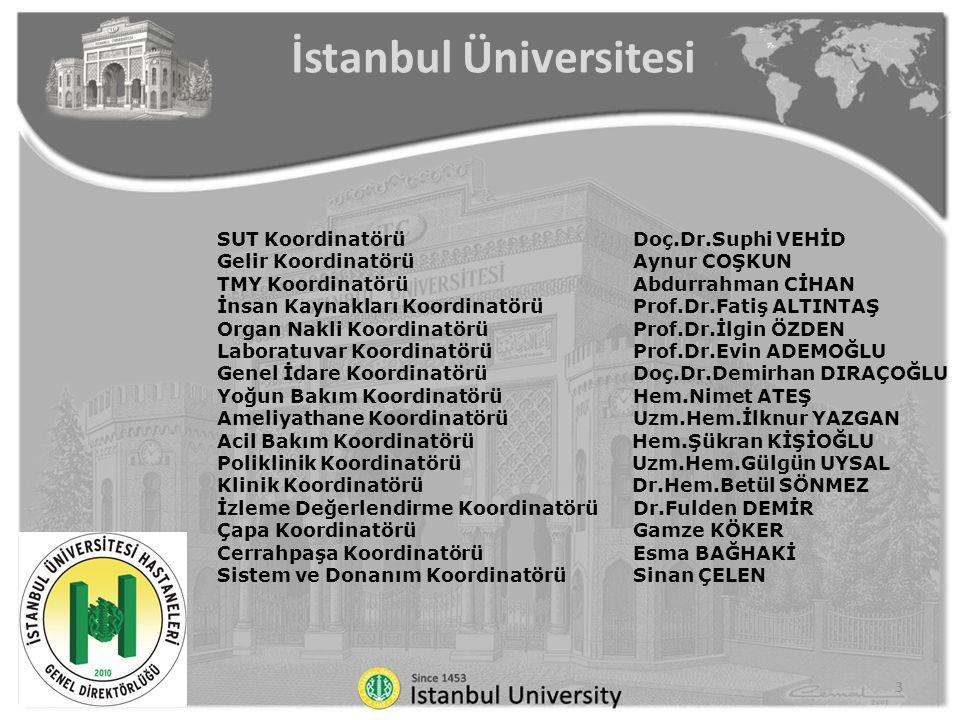 YÖNETİM FAALİYETLERİ TOPLANTILARCerrahpaşa Tıp Fakültesi Katılım Yüzdesi İstanbul Tıp Fakültesi Katılım Yüzdesi Onkoloji Enstitüsü Katılım Yüzdesi Kardiyoloji Enstitüsü Aylık Başhemşire Toplantıları %94,8% 79,52Değerlendirme Dışı - Aylık Sorumlu Hemşire Toplantıları %69,1% 80%100 ABD Kurum Kültürü Toplantıları Aralık ayında yapılması planlanmaktadır.