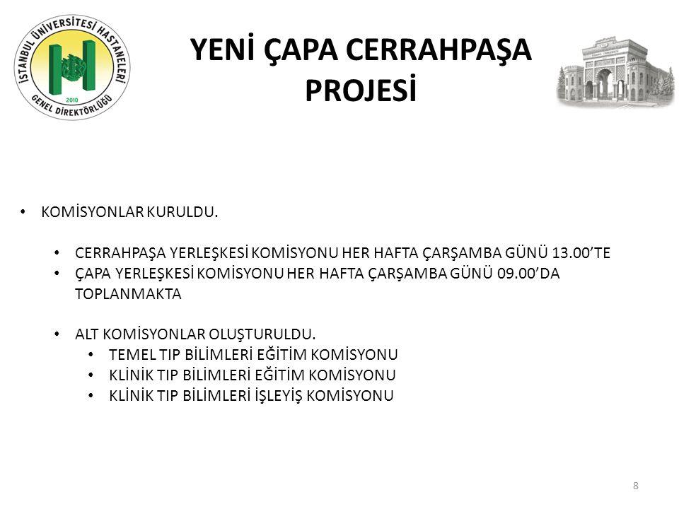 KURUM İÇİ YER DEĞİŞİKLİĞİ YAPILAN HEMŞİRE SAYISI KURUMHEMŞİRE SAYISI Cerrahpaşa Tıp Fakültesi57 İstanbul Tıp Fakültesi27(Anabilim Dalları arası) 10 (Anabilim Dalı içi) Onkoloji EnstitüsüÜç aylık rotasyonlar uygulanmaktadır.