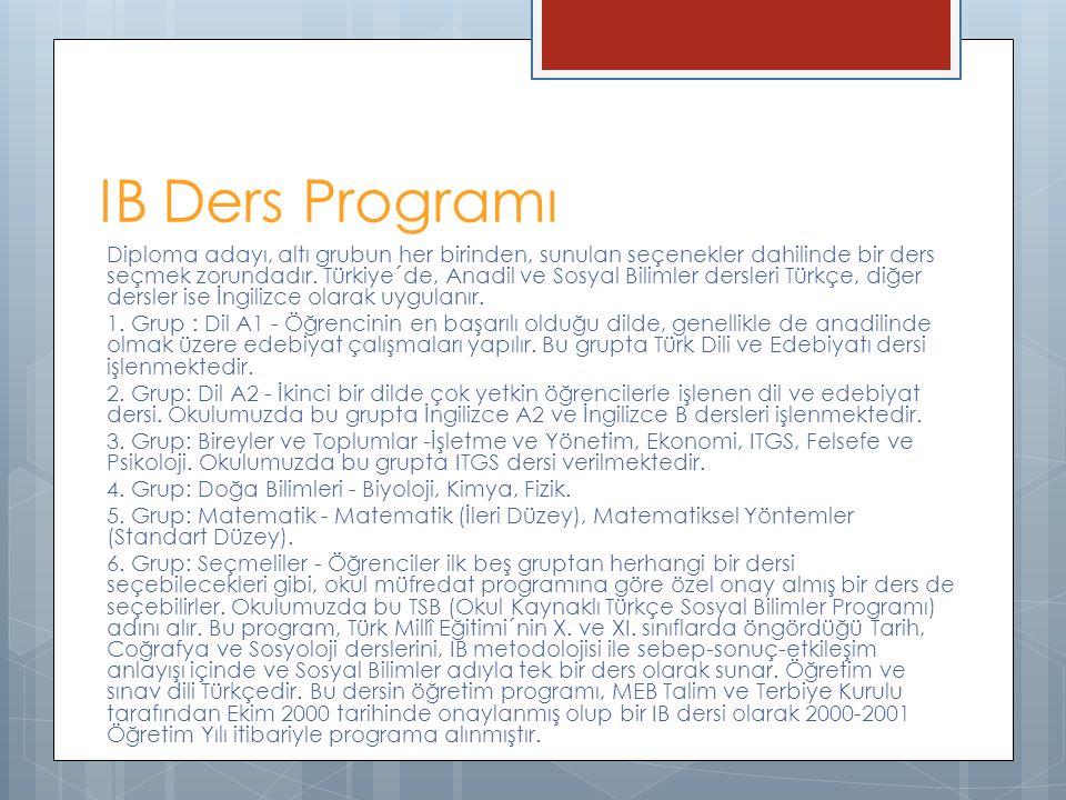 IB Ders Grupları Dışındaki Zorunluluklar 1.