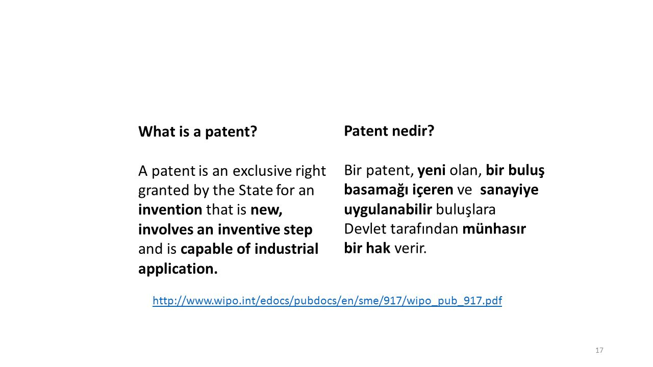 What is a patent? A patent is an exclusive right granted by the State for an invention that is new, involves an inventive step and is capable of indus
