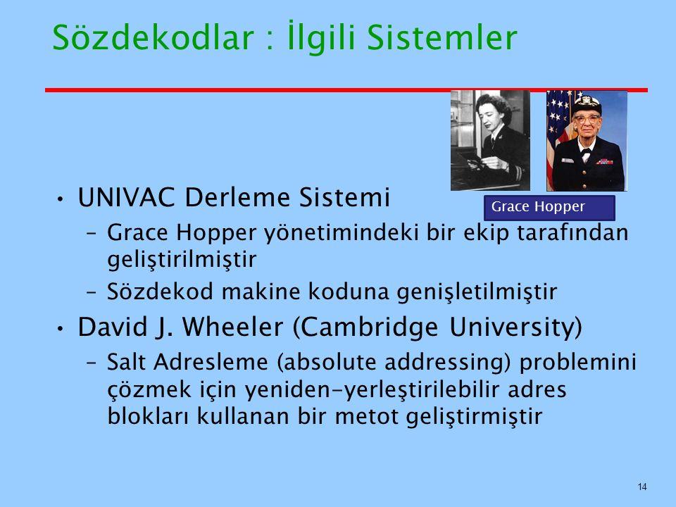 Sözdekodlar : İlgili Sistemler UNIVAC Derleme Sistemi –Grace Hopper yönetimindeki bir ekip tarafından geliştirilmiştir –Sözdekod makine koduna genişletilmiştir David J.