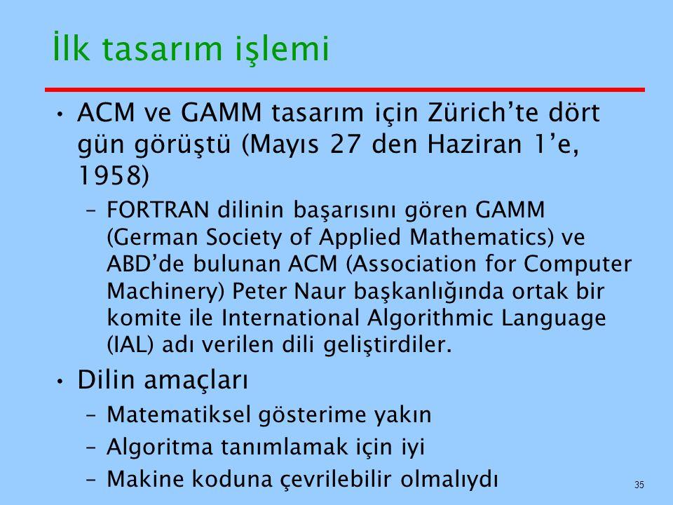 İlk tasarım işlemi ACM ve GAMM tasarım için Zürich'te dört gün görüştü (Mayıs 27 den Haziran 1'e, 1958) –FORTRAN dilinin başarısını gören GAMM (German Society of Applied Mathematics) ve ABD'de bulunan ACM (Association for Computer Machinery) Peter Naur başkanlığında ortak bir komite ile International Algorithmic Language (IAL) adı verilen dili geliştirdiler.
