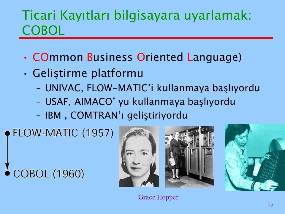 Ticari Kayıtları bilgisayara uyarlamak: COBOL COmmon Business Oriented Language) Geliştirme platformu –UNIVAC, FLOW-MATIC'i kullanmaya başlıyordu –USAF, AIMACO' yu kullanmaya başlıyordu –IBM, COMTRAN'ı geliştiriyordu 42 Grace Hopper