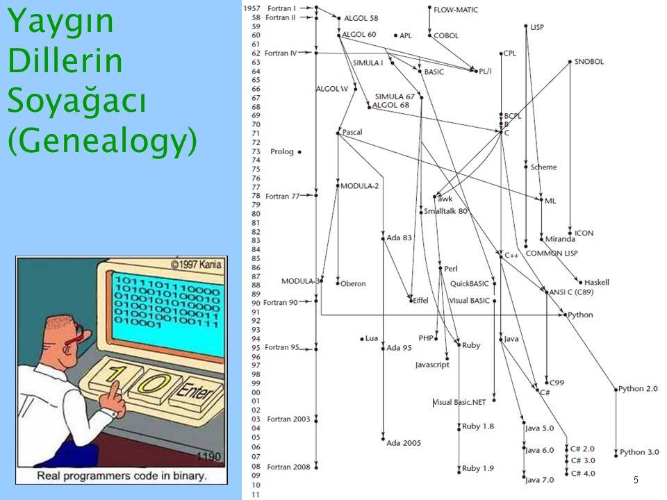 COBOL Değerlendirmesi Katkılar –Bir yüksek-düzeyli dilde ilk kez makro olanağı –Hiyerarşik veri yapıları (records) ve yan anlamlı isimlerin (connotative names) görüldüğü ilk dillerdir –İç içe (nested) seçim ifadeleri –Uzun isimler (30 karaktere kadar), tirelerle birlikte –Ayrı veri bölümü (data division) Program içerisindeki dil ifadeleri ve fiziksel adresleri verilerin tanımlandığı ve çalıştırılabilir işlemlerin bulunduğu yer olarak ikiye ayrılır.