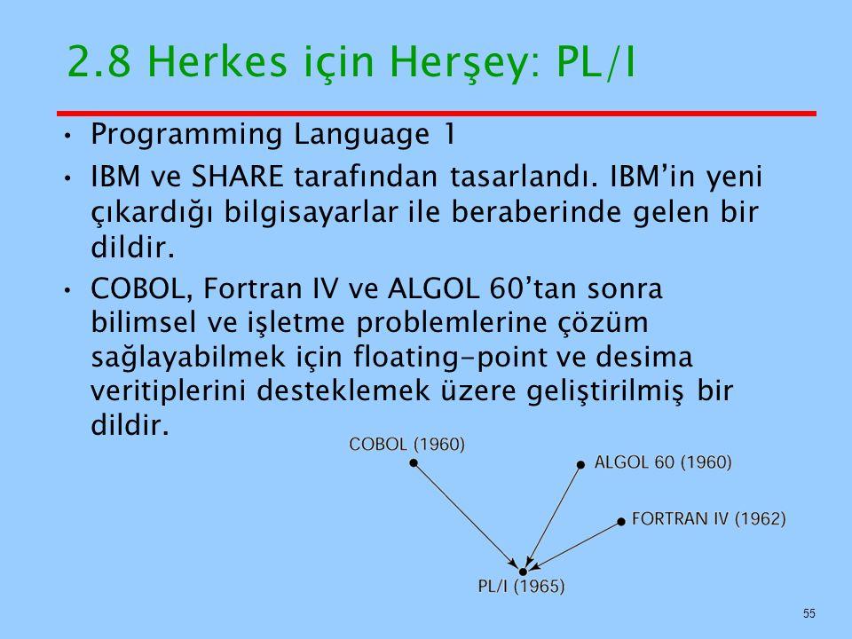 2.8 Herkes için Herşey: PL/I Programming Language 1 IBM ve SHARE tarafından tasarlandı.