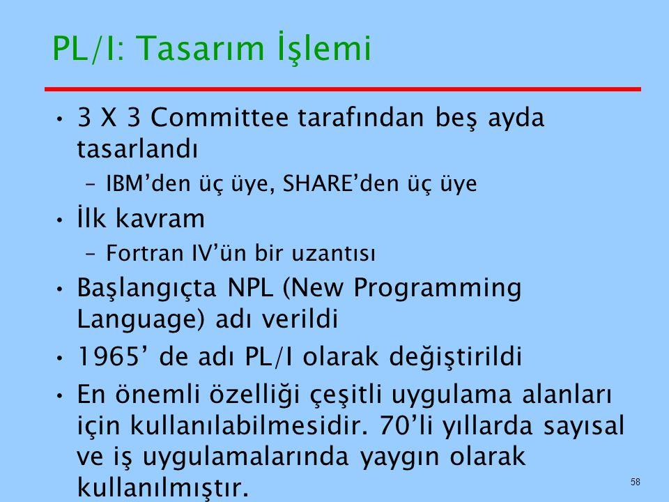 PL/I: Tasarım İşlemi 3 X 3 Committee tarafından beş ayda tasarlandı –IBM'den üç üye, SHARE'den üç üye İlk kavram –Fortran IV'ün bir uzantısı Başlangıçta NPL (New Programming Language) adı verildi 1965' de adı PL/I olarak değiştirildi En önemli özelliği çeşitli uygulama alanları için kullanılabilmesidir.