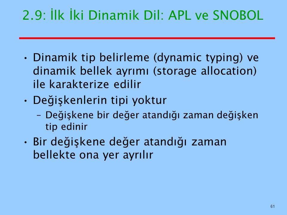 2.9: İlk İki Dinamik Dil: APL ve SNOBOL Dinamik tip belirleme (dynamic typing) ve dinamik bellek ayrımı (storage allocation) ile karakterize edilir Değişkenlerin tipi yoktur –Değişkene bir değer atandığı zaman değişken tip edinir Bir değişkene değer atandığı zaman bellekte ona yer ayrılır 61