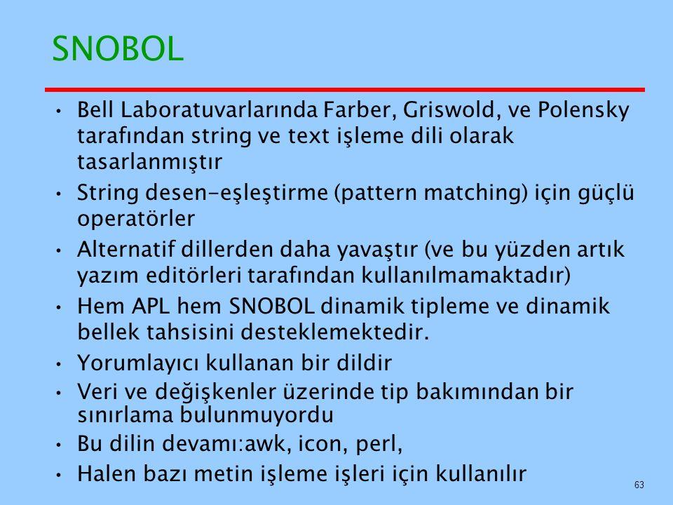 SNOBOL Bell Laboratuvarlarında Farber, Griswold, ve Polensky tarafından string ve text işleme dili olarak tasarlanmıştır String desen-eşleştirme (pattern matching) için güçlü operatörler Alternatif dillerden daha yavaştır (ve bu yüzden artık yazım editörleri tarafından kullanılmamaktadır) Hem APL hem SNOBOL dinamik tipleme ve dinamik bellek tahsisini desteklemektedir.