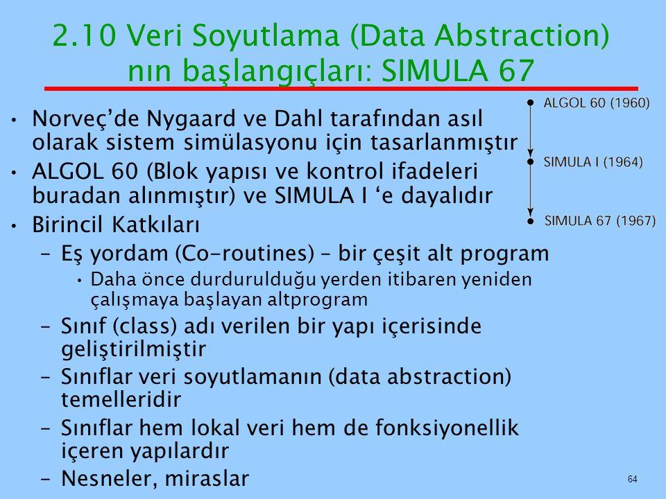 2.10 Veri Soyutlama (Data Abstraction) nın başlangıçları: SIMULA 67 Norveç'de Nygaard ve Dahl tarafından asıl olarak sistem simülasyonu için tasarlanmıştır ALGOL 60 (Blok yapısı ve kontrol ifadeleri buradan alınmıştır) ve SIMULA I 'e dayalıdır Birincil Katkıları –Eş yordam (Co-routines) – bir çeşit alt program Daha önce durdurulduğu yerden itibaren yeniden çalışmaya başlayan altprogram –Sınıf (class) adı verilen bir yapı içerisinde geliştirilmiştir –Sınıflar veri soyutlamanın (data abstraction) temelleridir –Sınıflar hem lokal veri hem de fonksiyonellik içeren yapılardır –Nesneler, miraslar 64