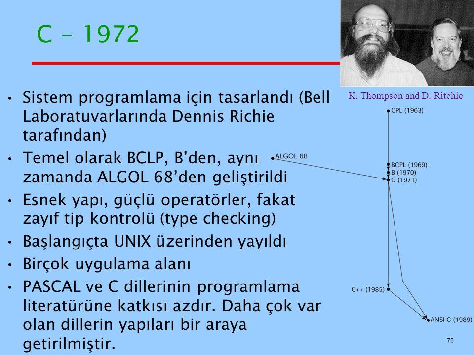 C - 1972 Sistem programlama için tasarlandı (Bell Laboratuvarlarında Dennis Richie tarafından) Temel olarak BCLP, B'den, aynı zamanda ALGOL 68'den geliştirildi Esnek yapı, güçlü operatörler, fakat zayıf tip kontrolü (type checking) Başlangıçta UNIX üzerinden yayıldı Birçok uygulama alanı PASCAL ve C dillerinin programlama literatürüne katkısı azdır.