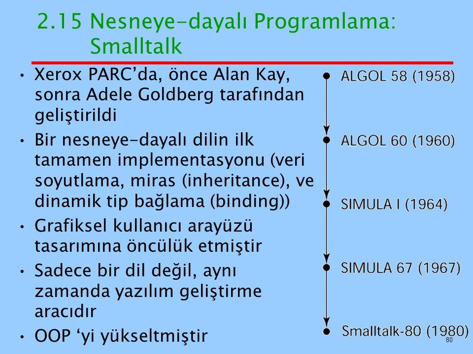 2.15 Nesneye-dayalı Programlama: Smalltalk Xerox PARC'da, önce Alan Kay, sonra Adele Goldberg tarafından geliştirildi Bir nesneye-dayalı dilin ilk tamamen implementasyonu (veri soyutlama, miras (inheritance), ve dinamik tip bağlama (binding)) Grafiksel kullanıcı arayüzü tasarımına öncülük etmiştir Sadece bir dil değil, aynı zamanda yazılım geliştirme aracıdır OOP 'yi yükseltmiştir 80