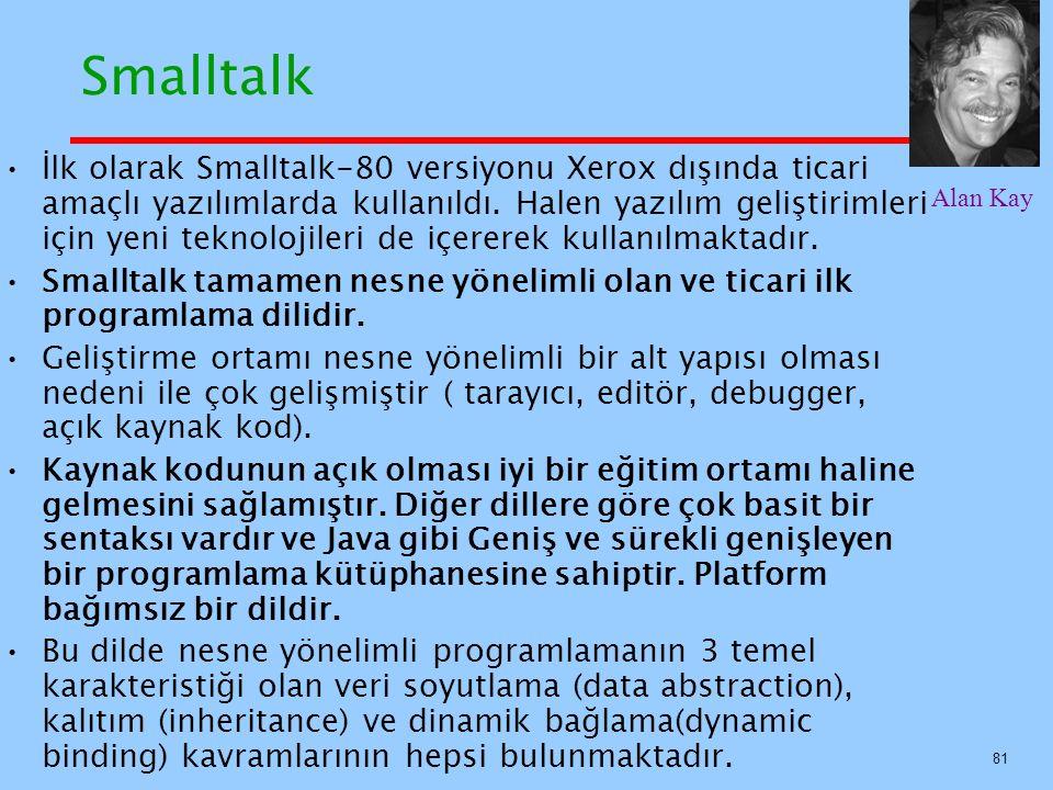Smalltalk İlk olarak Smalltalk-80 versiyonu Xerox dışında ticari amaçlı yazılımlarda kullanıldı.