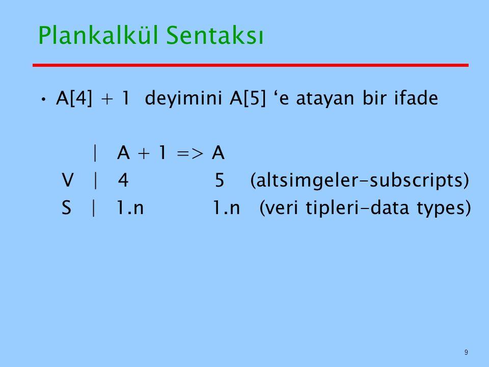 Plankalkül Sentaksı A[4] + 1 deyimini A[5] 'e atayan bir ifade | A + 1 => A V | 4 5 (altsimgeler-subscripts) S | 1.n 1.n (veri tipleri-data types) 9