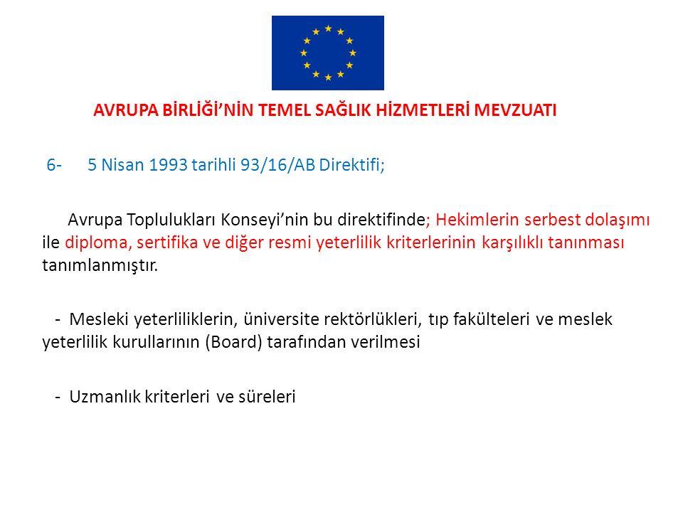 AVRUPA BİRLİĞİ'NİN TEMEL SAĞLIK HİZMETLERİ MEVZUATI 6- 5 Nisan 1993 tarihli 93/16/AB Direktifi; Avrupa Toplulukları Konseyi'nin bu direktifinde; Hekim