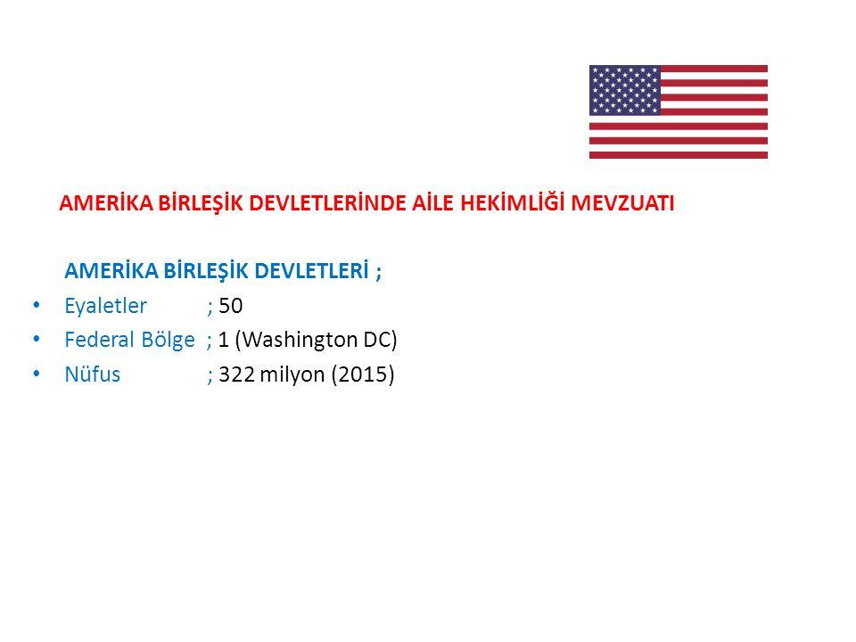 AMERİKA BİRLEŞİK DEVLETLERİNDE AİLE HEKİMLİĞİ MEVZUATI AMERİKA BİRLEŞİK DEVLETLERİ ; Eyaletler ; 50 Federal Bölge ; 1 (Washington DC) Nüfus ; 322 mily