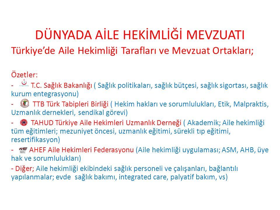 DÜNYADA AİLE HEKİMLİĞİ MEVZUATI Türkiye'de Aile Hekimliği Tarafları ve Mevzuat Ortakları; Özetler: - T.C. Sağlık Bakanlığı ( Sağlık politikaları, sağl