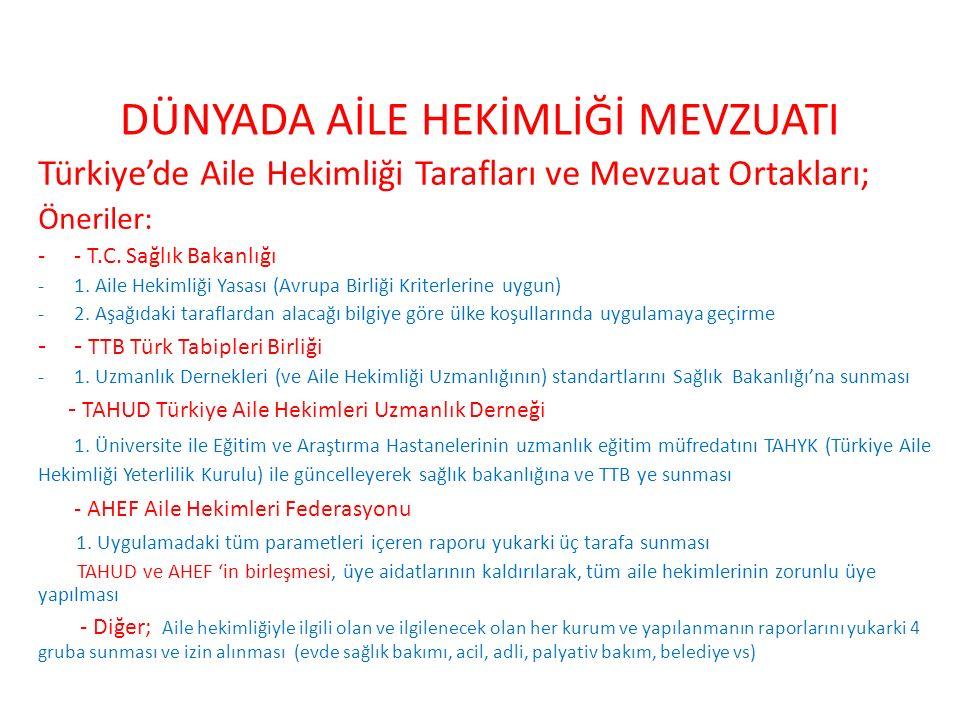 DÜNYADA AİLE HEKİMLİĞİ MEVZUATI Türkiye'de Aile Hekimliği Tarafları ve Mevzuat Ortakları; Öneriler: -- T.C. Sağlık Bakanlığı -1. Aile Hekimliği Yasası