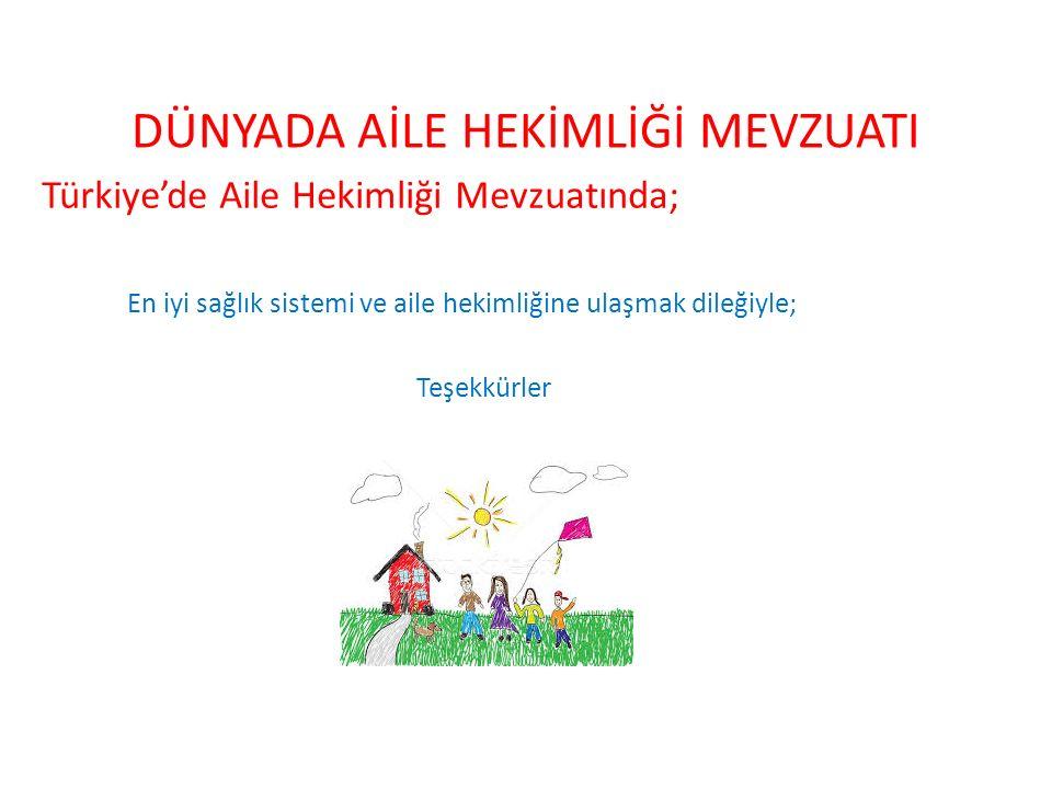 DÜNYADA AİLE HEKİMLİĞİ MEVZUATI Türkiye'de Aile Hekimliği Mevzuatında; En iyi sağlık sistemi ve aile hekimliğine ulaşmak dileğiyle; Teşekkürler