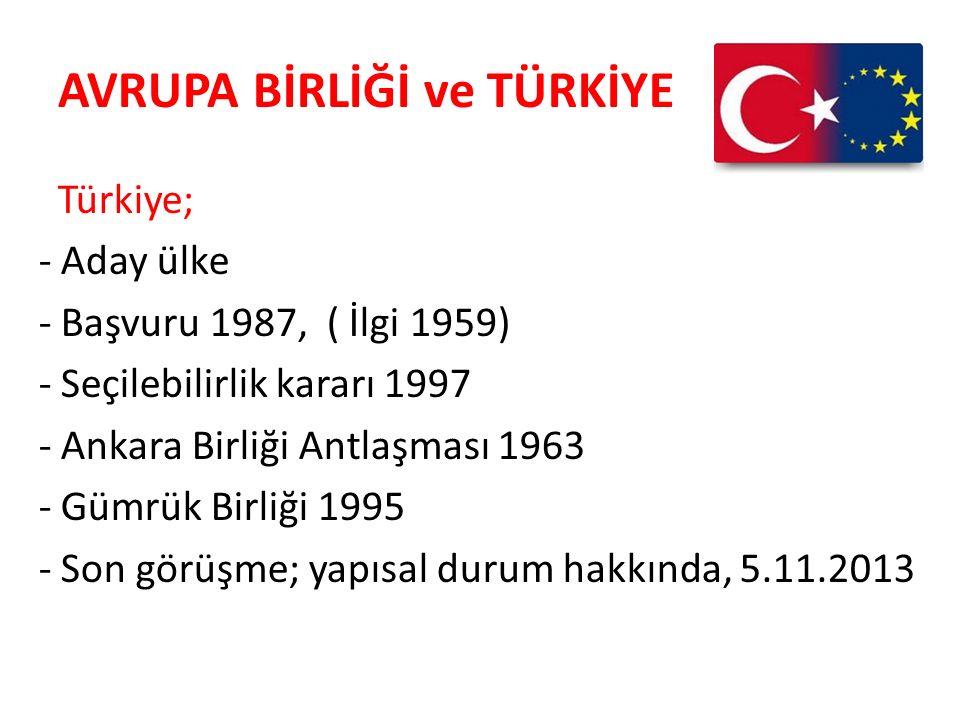 AVRUPA BİRLİĞİ ve TÜRKİYE Türkiye; - Aday ülke - Başvuru 1987, ( İlgi 1959) - Seçilebilirlik kararı 1997 - Ankara Birliği Antlaşması 1963 - Gümrük Bir