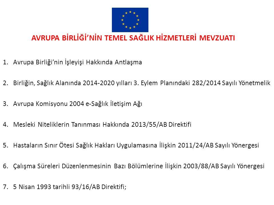 AVRUPA BİRLİĞİ'NİN TEMEL SAĞLIK HİZMETLERİ MEVZUATI 1. Avrupa Birliği'nin İşleyişi Hakkında Antlaşma 2. Birliğin, Sağlık Alanında 2014-2020 yılları 3.