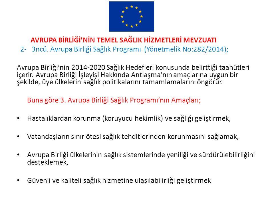 AVRUPA BİRLİĞİ'NİN TEMEL SAĞLIK HİZMETLERİ MEVZUATI 2- 3ncü. Avrupa Birliği Sağlık Programı (Yönetmelik No:282/2014); Avrupa Birliği'nin 2014-2020 Sağ