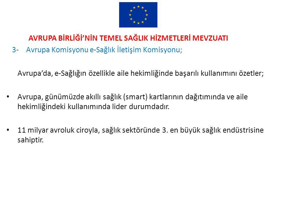 AVRUPA BİRLİĞİ'NİN TEMEL SAĞLIK HİZMETLERİ MEVZUATI 3- Avrupa Komisyonu e-Sağlık İletişim Komisyonu; Avrupa'da, e-Sağlığın özellikle aile hekimliğinde