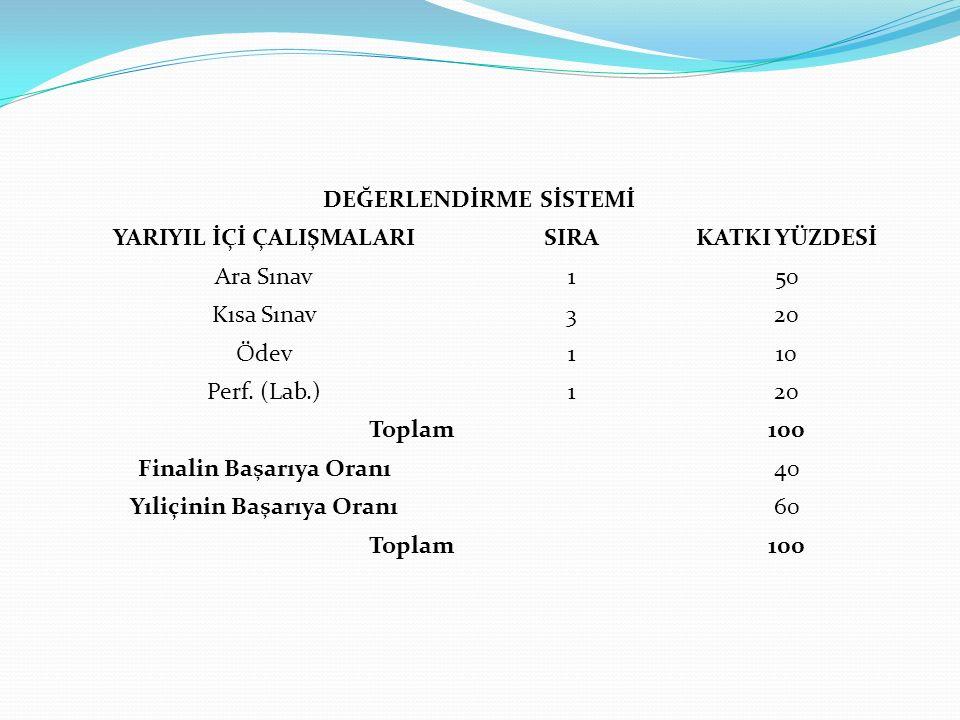 DEĞERLENDİRME SİSTEMİ YARIYIL İÇİ ÇALIŞMALARISIRAKATKI YÜZDESİ Ara Sınav150 Kısa Sınav320 Ödev110 Perf. (Lab.)120 Toplam 100 Finalin Başarıya Oranı 40