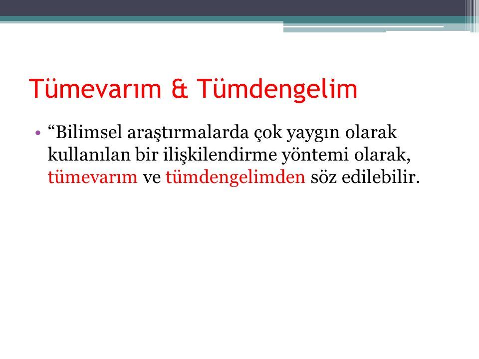 Bilim Bilimin temeli; tecrübe, deney ve araştırmadır (Arslan, 2012).