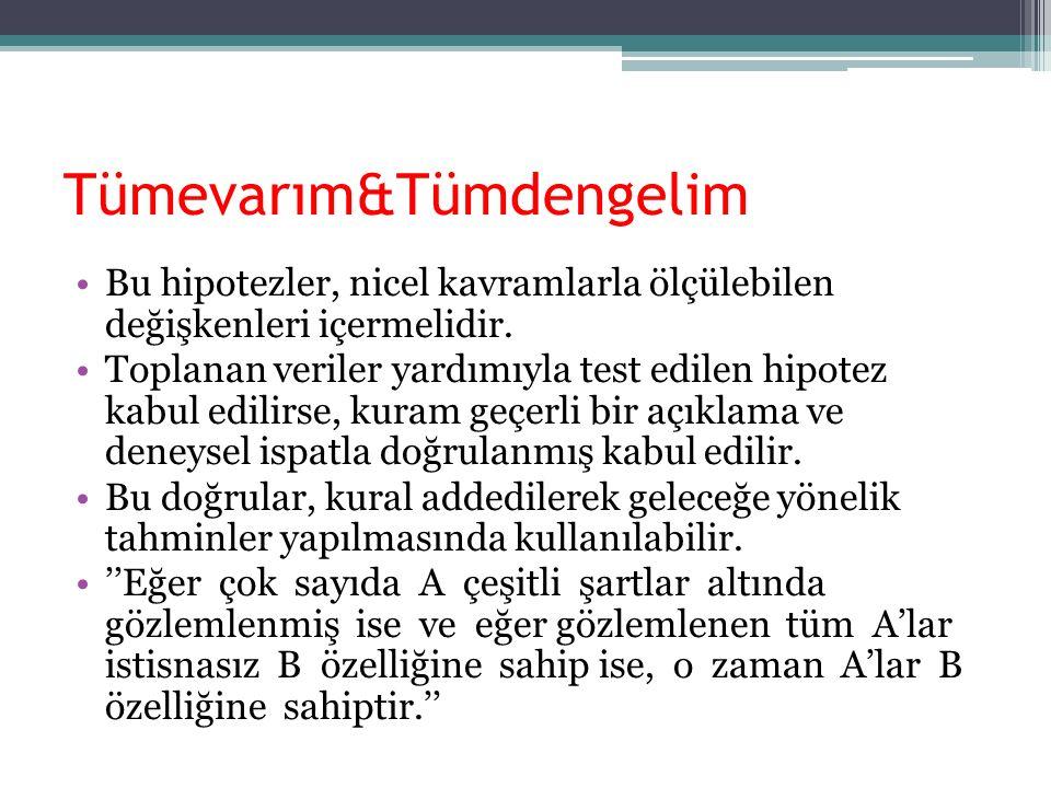 Bilimin Amaçları Arslan, (2012).Bilim gerçekleri tasvir eder ve anlatır.