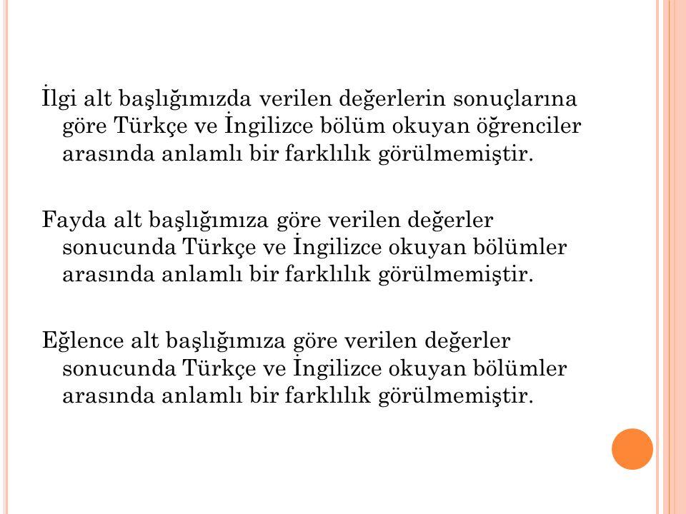 İlgi alt başlığımızda verilen değerlerin sonuçlarına göre Türkçe ve İngilizce bölüm okuyan öğrenciler arasında anlamlı bir farklılık görülmemiştir.