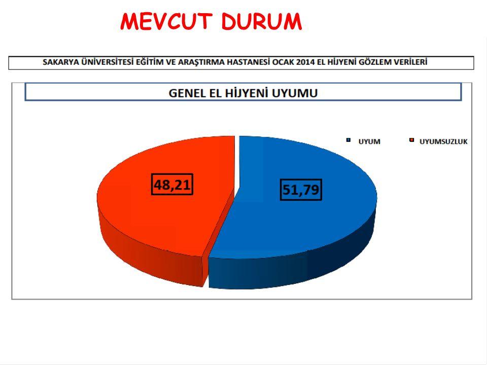 MEVCUT DURUM 51/58