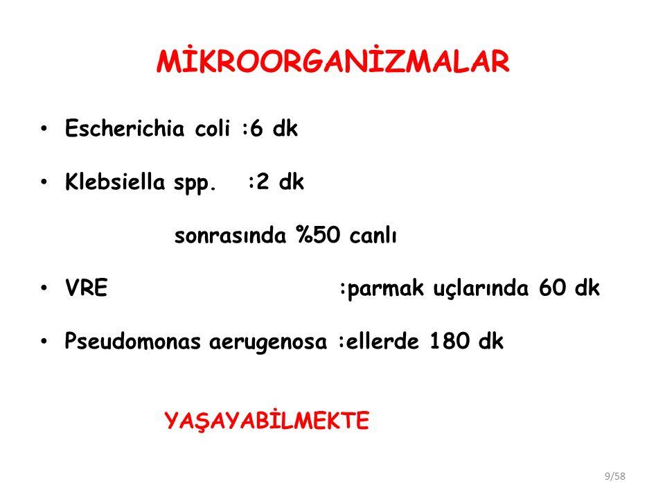 MİKROORGANİZMALAR Escherichia coli :6 dk Klebsiella spp.