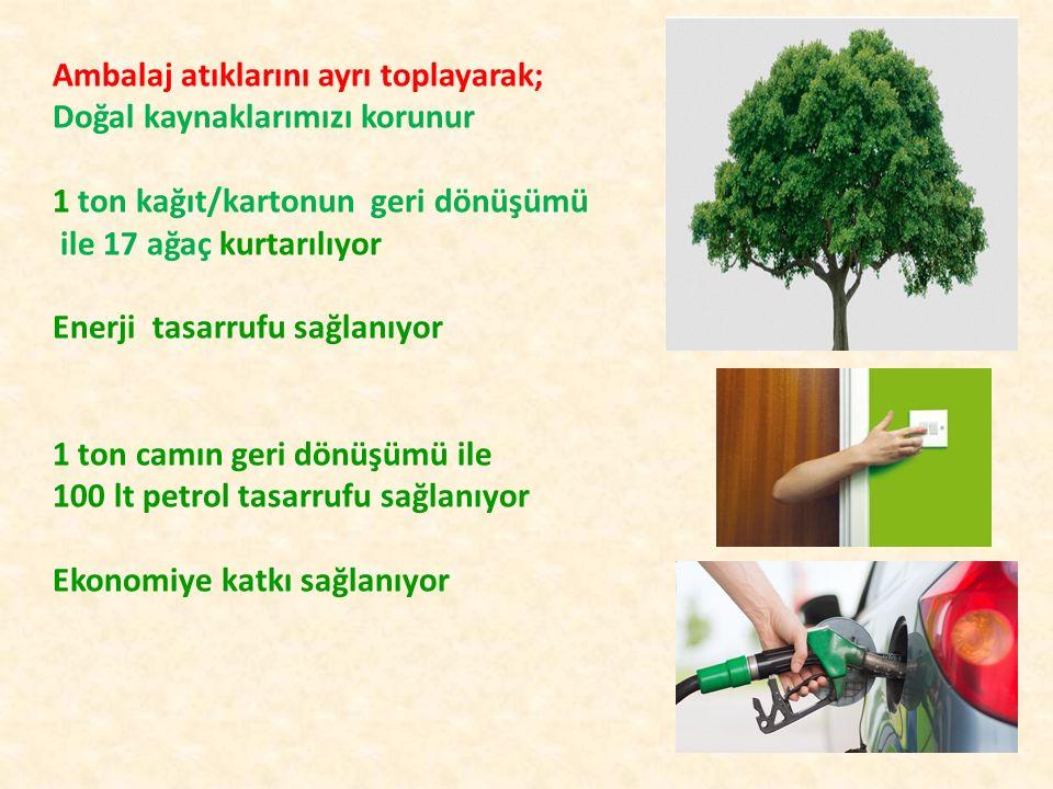 Ambalaj atıklarını ayrı toplayarak; Doğal kaynaklarımızı korunur 1 ton kağıt/kartonun geri dönüşümü ile 17 ağaç kurtarılıyor Enerji tasarrufu sağlanıy