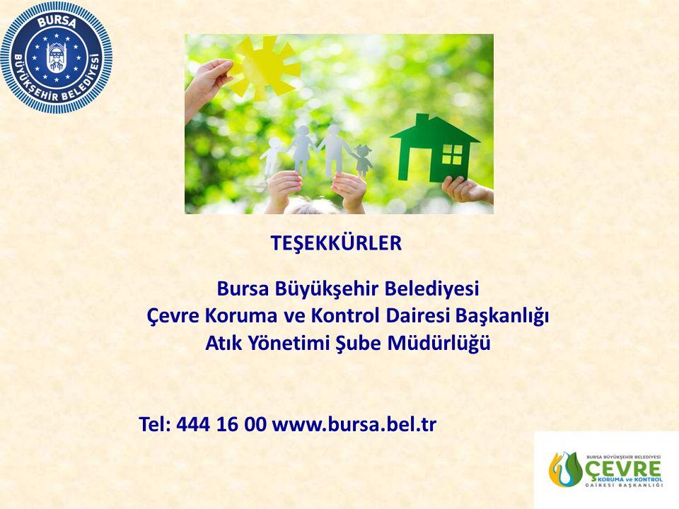 TEŞEKKÜRLER Bursa Büyükşehir Belediyesi Çevre Koruma ve Kontrol Dairesi Başkanlığı Atık Yönetimi Şube Müdürlüğü www.bursa.bel.tr Tel: 444 16 00 www.bu