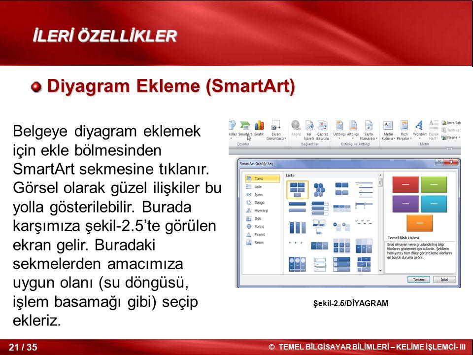 21 / 35 © TEMEL BİLGİSAYAR BİLİMLERİ – KELİME İŞLEMCİ- III Diyagram Ekleme (SmartArt) Diyagram Ekleme (SmartArt) Belgeye diyagram eklemek için ekle bölmesinden SmartArt sekmesine tıklanır.