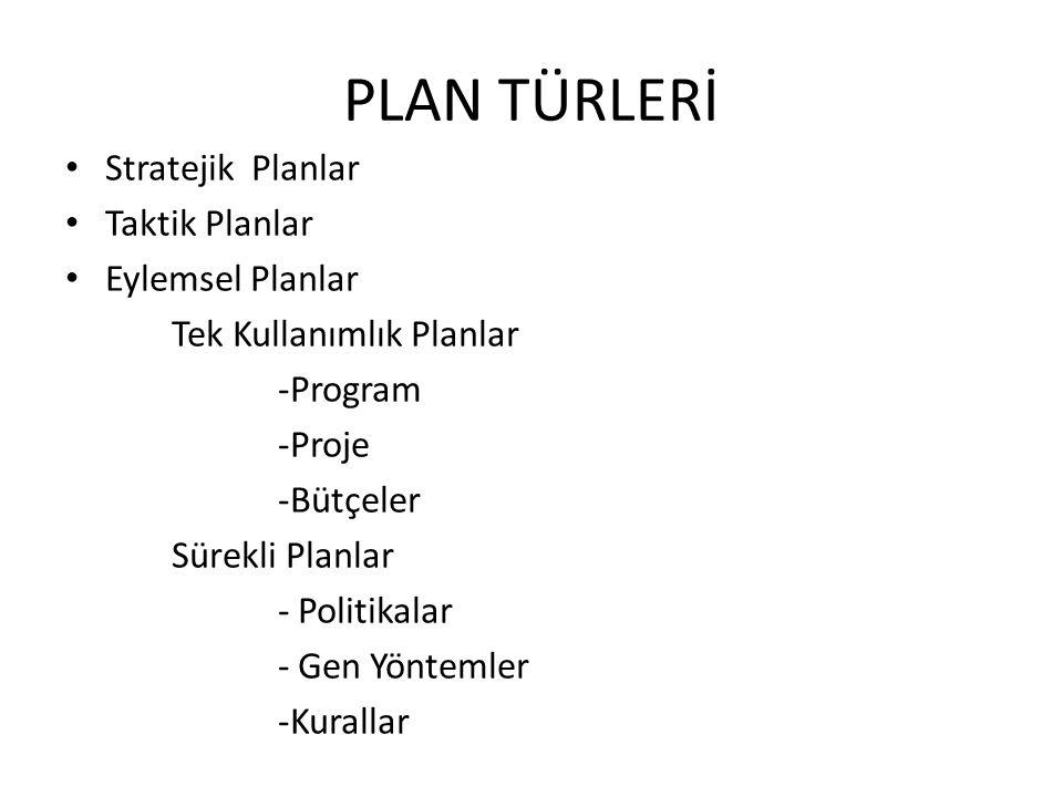 PLAN TÜRLERİ Stratejik Planlar Taktik Planlar Eylemsel Planlar Tek Kullanımlık Planlar -Program -Proje -Bütçeler Sürekli Planlar - Politikalar - Gen Yöntemler -Kurallar