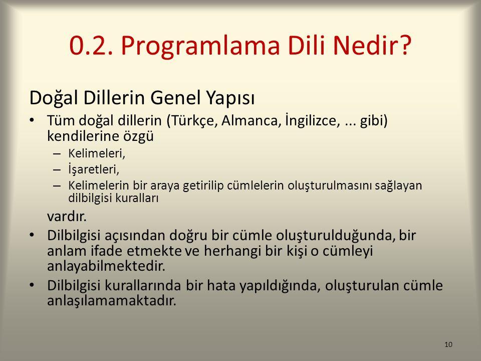 0.2. Programlama Dili Nedir? Doğal Dillerin Genel Yapısı Tüm doğal dillerin (Türkçe, Almanca, İngilizce,... gibi) kendilerine özgü – Kelimeleri, – İşa