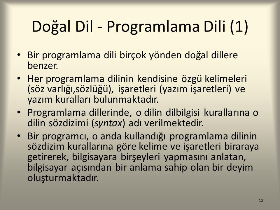 Doğal Dil - Programlama Dili (1) Bir programlama dili birçok yönden doğal dillere benzer. Her programlama dilinin kendisine özgü kelimeleri (söz varlı