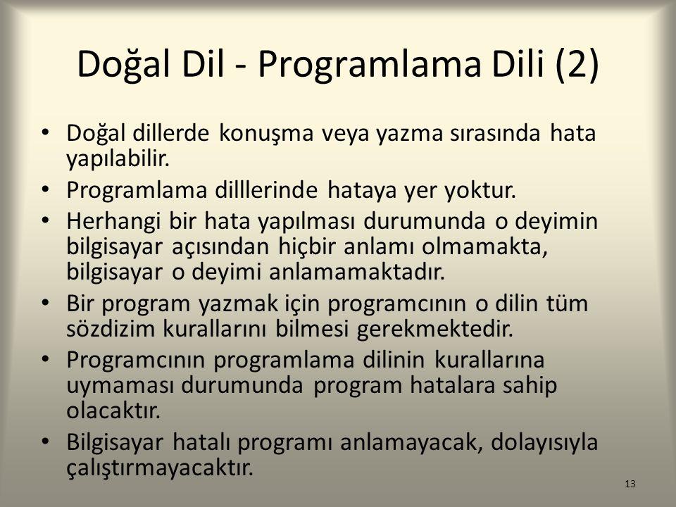 Doğal Dil - Programlama Dili (2) Doğal dillerde konuşma veya yazma sırasında hata yapılabilir. Programlama dilllerinde hataya yer yoktur. Herhangi bir