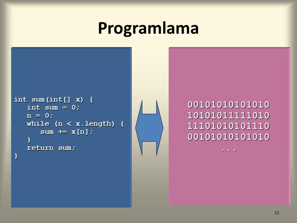 Programlama int sum(int[] x) { int sum = 0; int sum = 0; n = 0; n = 0; while (n < x.length) { while (n < x.length) { sum += x[n]; sum += x[n]; } retur