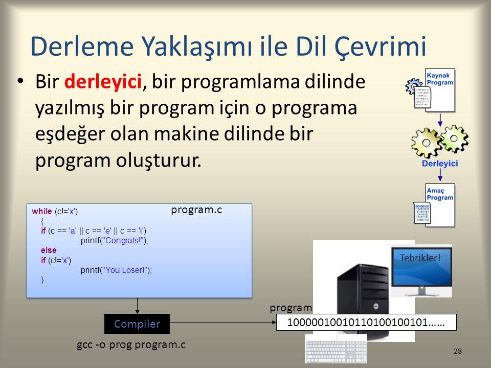 Derleme Yaklaşımı ile Dil Çevrimi Bir derleyici, bir programlama dilinde yazılmış bir program için o programa eşdeğer olan makine dilinde bir program