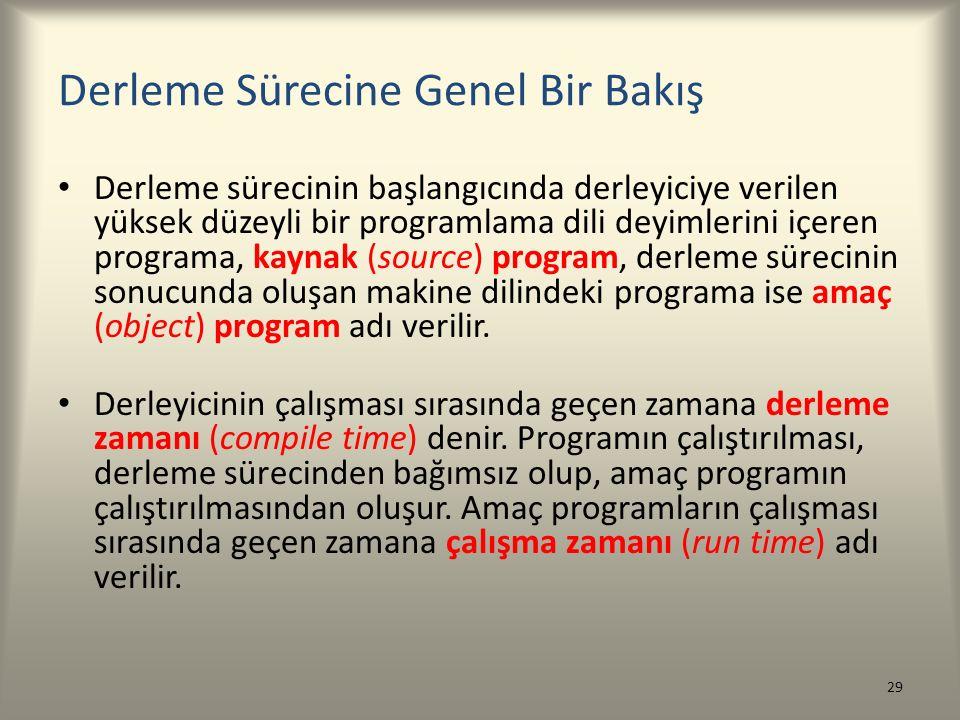 Derleme Sürecine Genel Bir Bakış Derleme sürecinin başlangıcında derleyiciye verilen yüksek düzeyli bir programlama dili deyimlerini içeren programa,