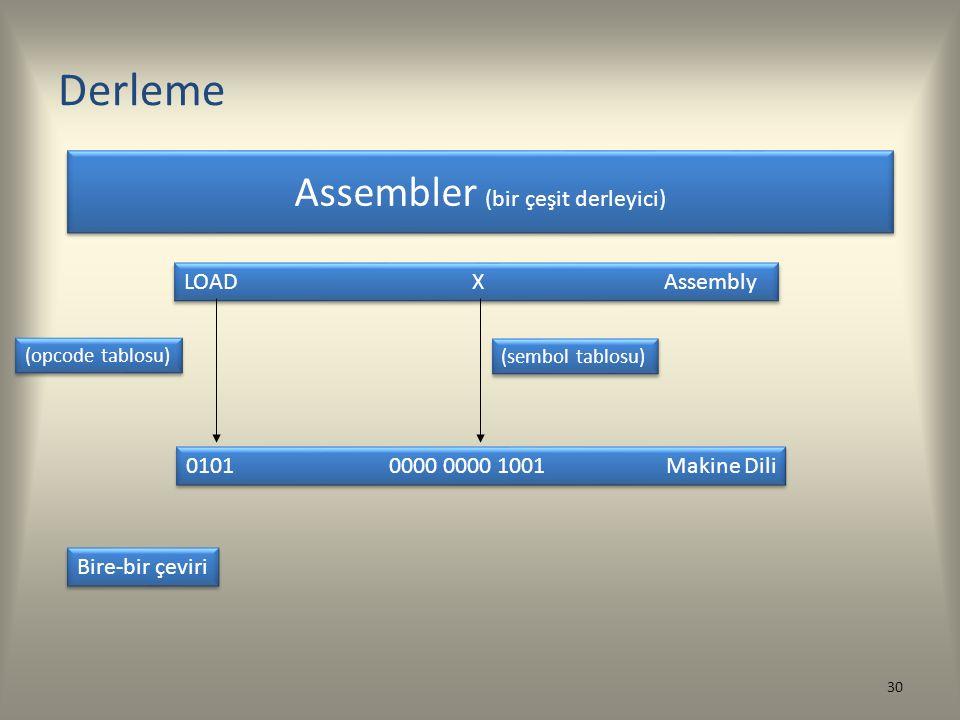 Assembler (bir çeşit derleyici) LOADXAssembly 0101 0000 0000 1001Makine Dili (sembol tablosu) (opcode tablosu) Bire-bir çeviri Derleme 30